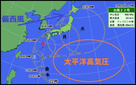 2017-typhoon22